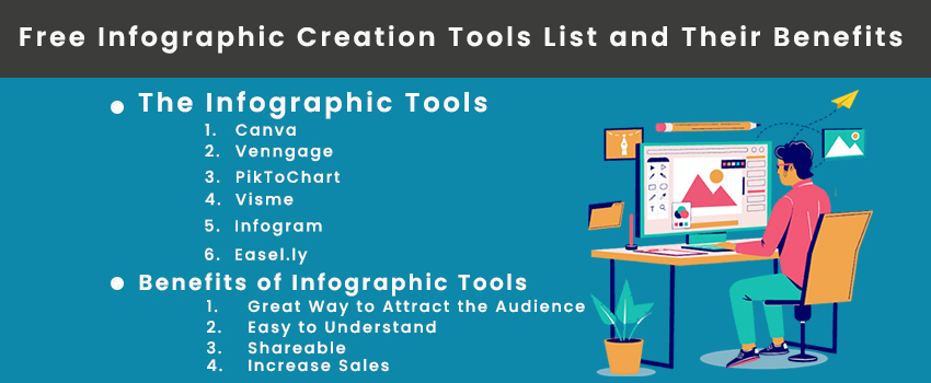 Free Infographic Creation Tools List and Their Benefits