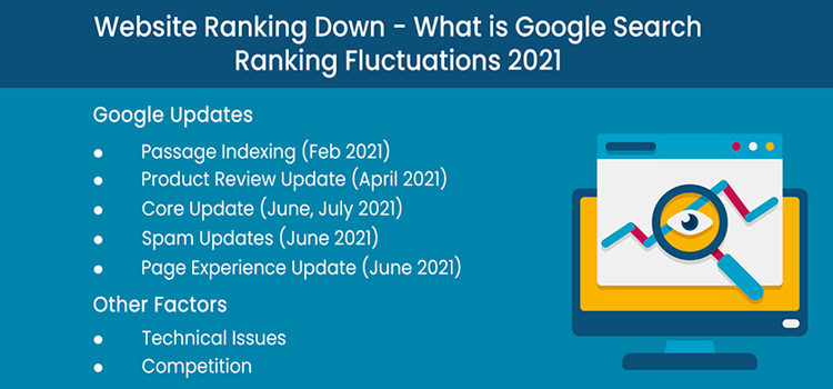 Website Ranking Down – What is Google Search Ranking Fluctuations 2021